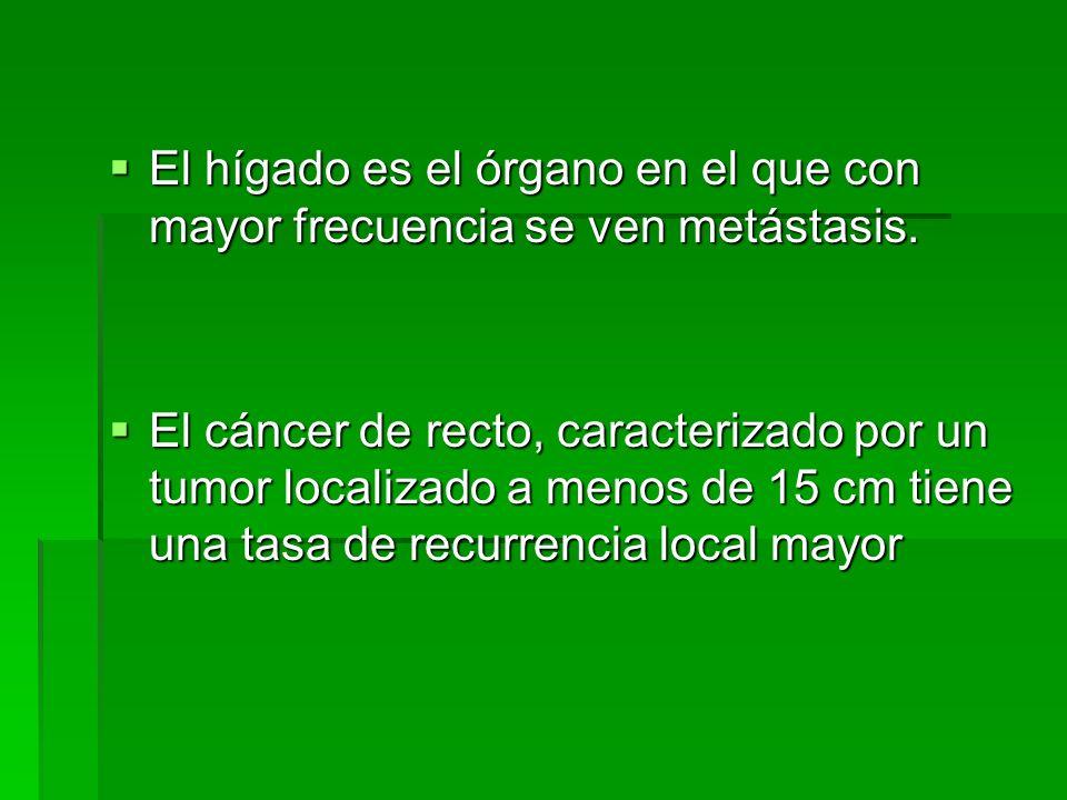 El hígado es el órgano en el que con mayor frecuencia se ven metástasis. El hígado es el órgano en el que con mayor frecuencia se ven metástasis. El c