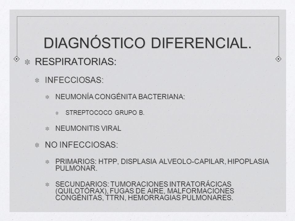 DIAGNÓSTICO DIFERENCIAL. RESPIRATORIAS:INFECCIOSAS: NEUMONÍA CONGÉNITA BACTERIANA: STREPTOCOCO GRUPO B. NEUMONITIS VIRAL NO INFECCIOSAS: PRIMARIOS: HT