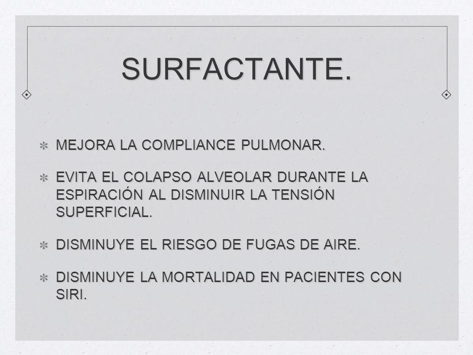 SURFACTANTE. MEJORA LA COMPLIANCE PULMONAR. EVITA EL COLAPSO ALVEOLAR DURANTE LA ESPIRACIÓN AL DISMINUIR LA TENSIÓN SUPERFICIAL. DISMINUYE EL RIESGO D