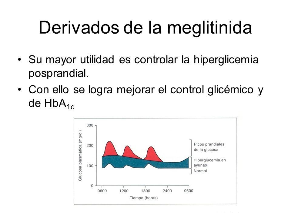 Derivados de la meglitinida Su mayor utilidad es controlar la hiperglicemia posprandial. Con ello se logra mejorar el control glicémico y de HbA 1c