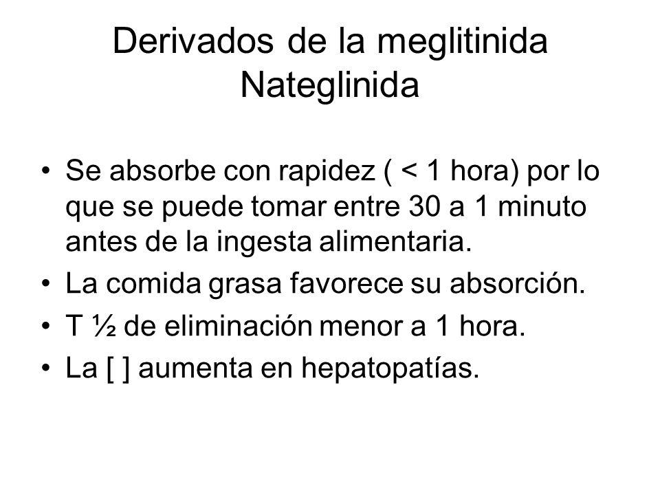 Derivados de la meglitinida Nateglinida Se absorbe con rapidez ( < 1 hora) por lo que se puede tomar entre 30 a 1 minuto antes de la ingesta alimentar