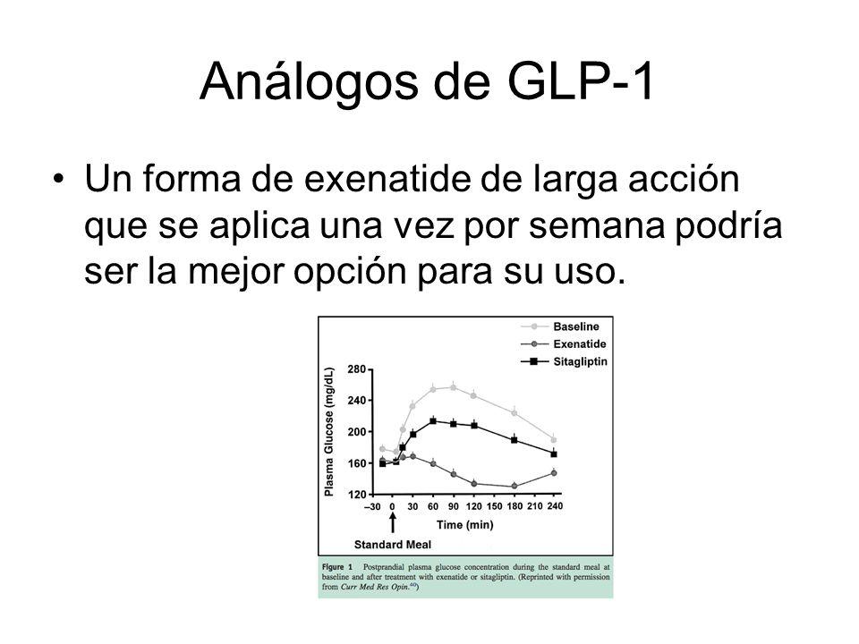 Análogos de GLP-1 Un forma de exenatide de larga acción que se aplica una vez por semana podría ser la mejor opción para su uso.