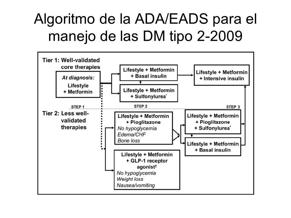 Algoritmo de la ADA/EADS para el manejo de las DM tipo 2-2009