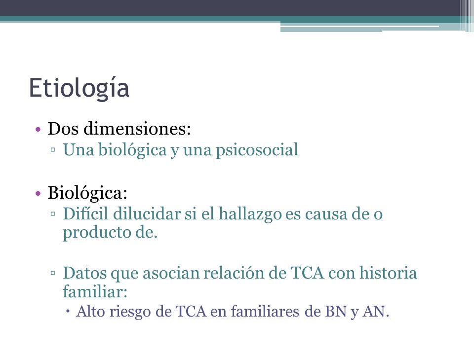 Etiología Dos dimensiones: Una biológica y una psicosocial Biológica: Difícil dilucidar si el hallazgo es causa de o producto de. Datos que asocian re