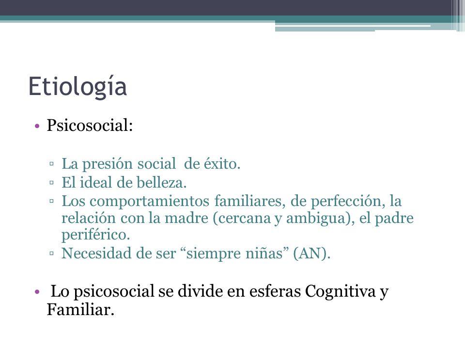 Etiología Psicosocial: La presión social de éxito. El ideal de belleza. Los comportamientos familiares, de perfección, la relación con la madre (cerca