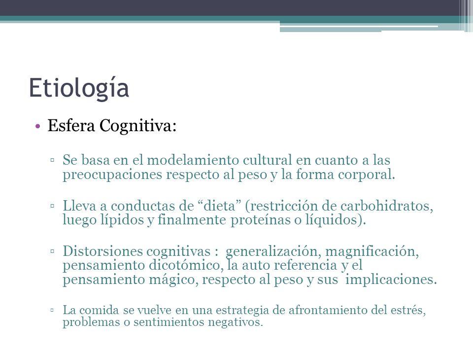 Etiología Esfera Cognitiva: Se basa en el modelamiento cultural en cuanto a las preocupaciones respecto al peso y la forma corporal. Lleva a conductas
