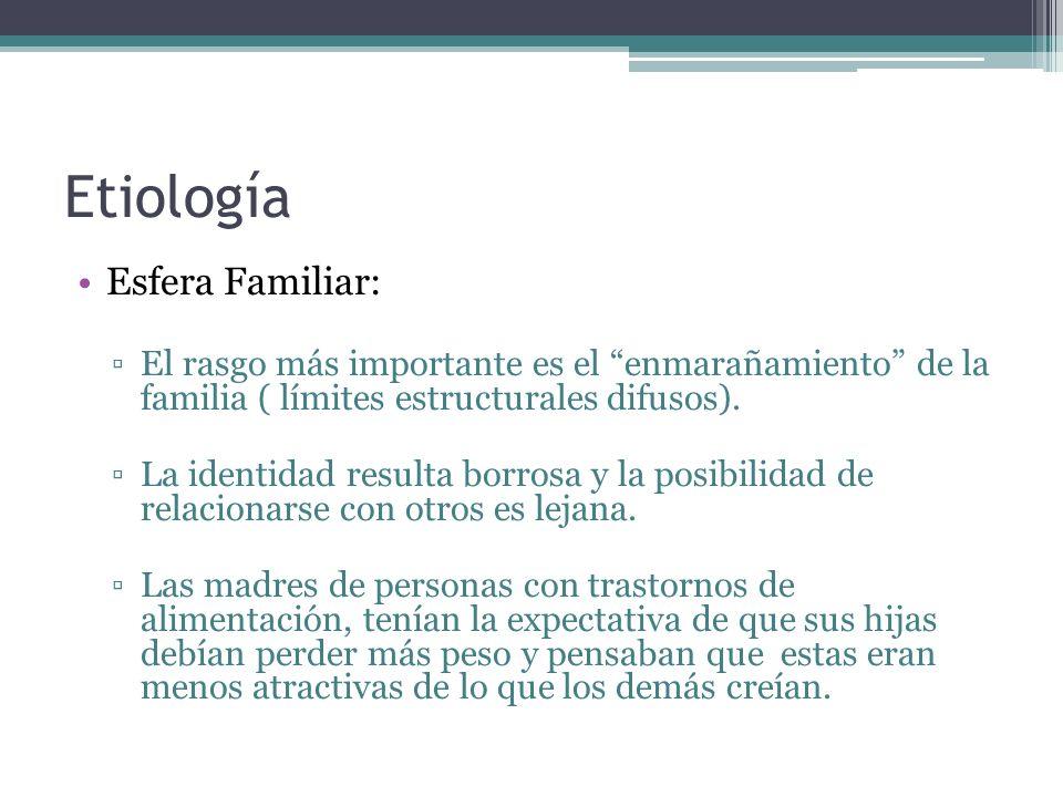 Etiología Esfera Familiar: El rasgo más importante es el enmarañamiento de la familia ( límites estructurales difusos). La identidad resulta borrosa y