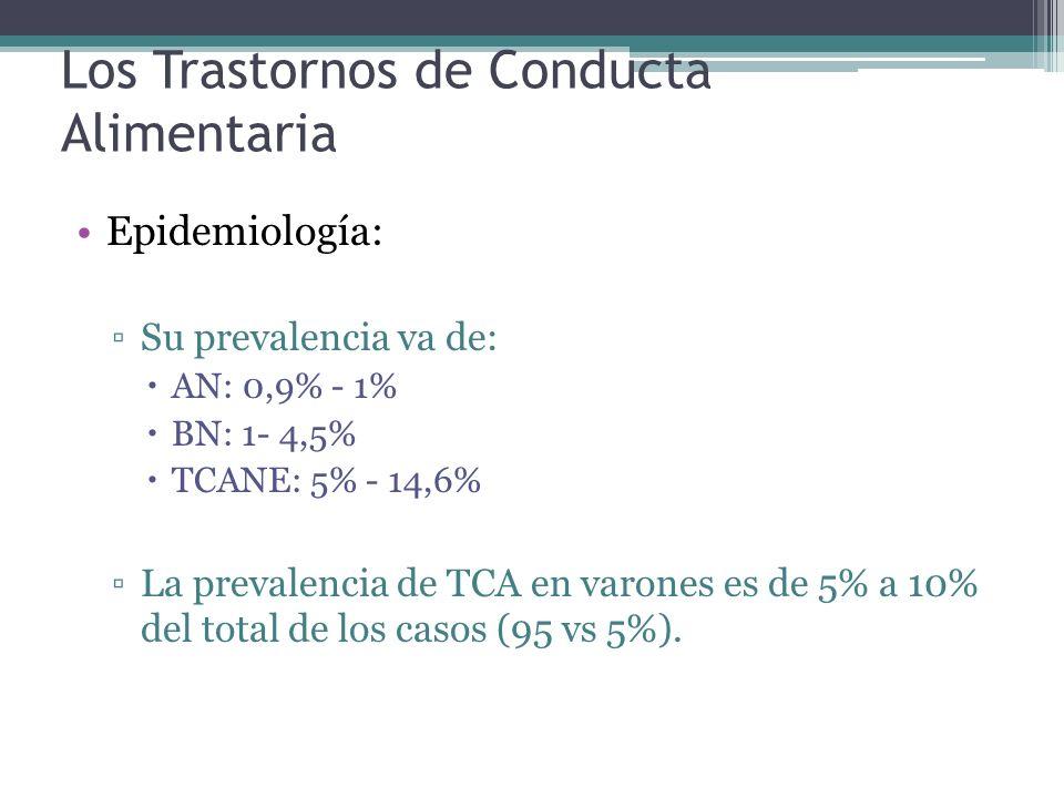 Los Trastornos de Conducta Alimentaria Epidemiología: Su prevalencia va de: AN: 0,9% - 1% BN: 1- 4,5% TCANE: 5% - 14,6% La prevalencia de TCA en varon