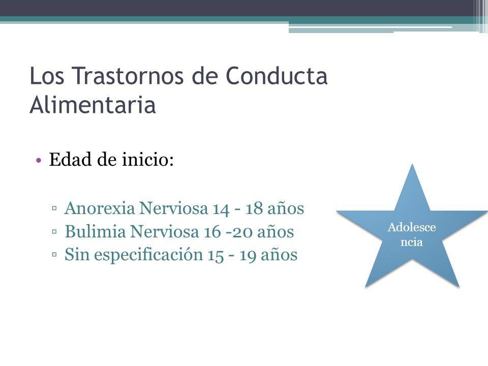 Los Trastornos de Conducta Alimentaria Edad de inicio: Anorexia Nerviosa 14 - 18 años Bulimia Nerviosa 16 -20 años Sin especificación 15 - 19 años Ado