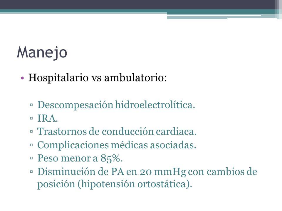 Manejo Hospitalario vs ambulatorio: Descompesación hidroelectrolítica. IRA. Trastornos de conducción cardiaca. Complicaciones médicas asociadas. Peso