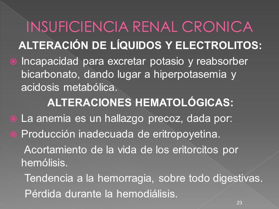23 ALTERACIÓN DE LÍQUIDOS Y ELECTROLITOS: Incapacidad para excretar potasio y reabsorber bicarbonato, dando lugar a hiperpotasemia y acidosis metabóli