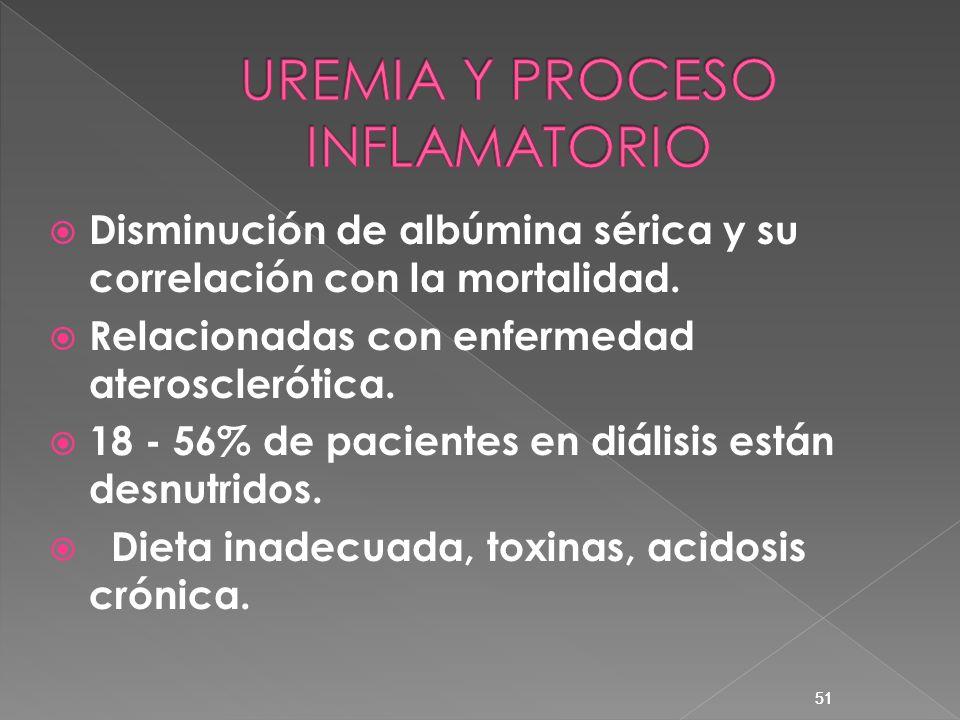 51 Disminución de albúmina sérica y su correlación con la mortalidad. Relacionadas con enfermedad aterosclerótica. 18 - 56% de pacientes en diálisis e
