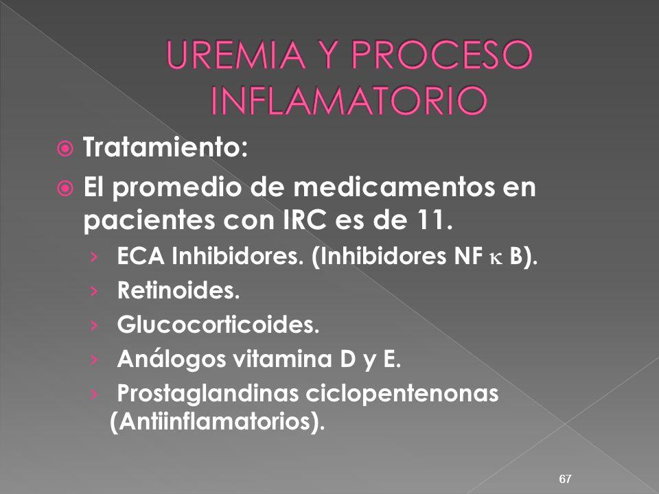 67 Tratamiento: El promedio de medicamentos en pacientes con IRC es de 11. ECA Inhibidores. (Inhibidores NF B). Retinoides. Glucocorticoides. Análogos