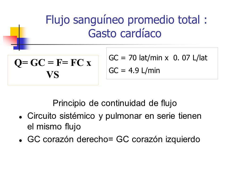 Flujo sanguíneo promedio total : Gasto cardíaco Q= GC = F= FC x VS GC = 70 lat/min x 0. 07 L/lat GC = 4.9 L/min Principio de continuidad de flujo Circ