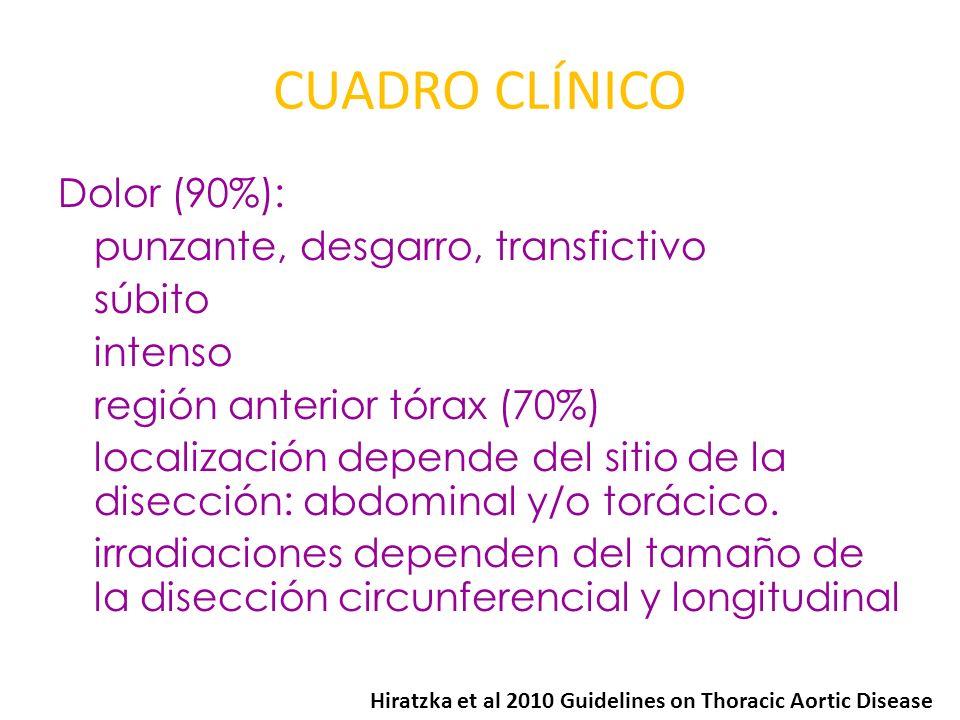 CUADRO CLÍNICO Dolor (90%): punzante, desgarro, transfictivo súbito intenso región anterior tórax (70%) localización depende del sitio de la disección
