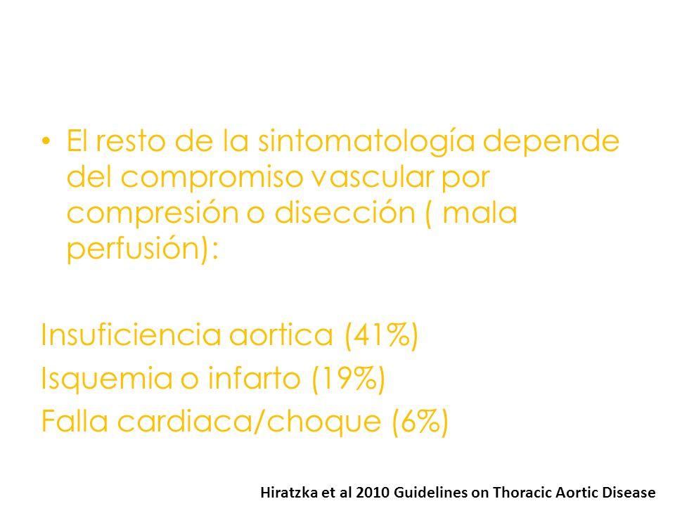 El resto de la sintomatología depende del compromiso vascular por compresión o disección ( mala perfusión): Insuficiencia aortica (41%) Isquemia o inf