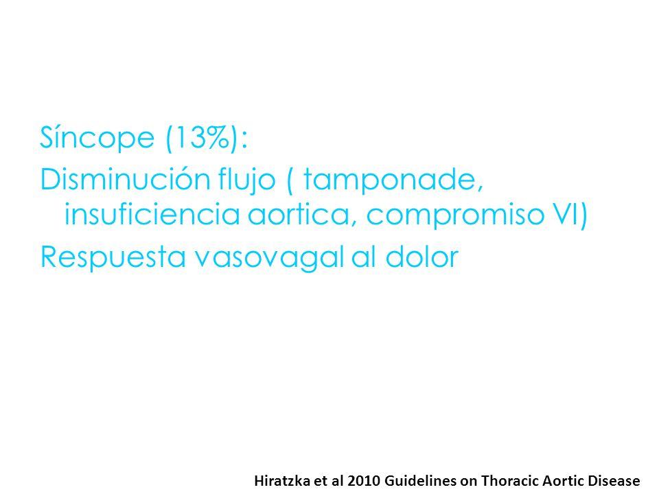 Síncope (13%): Disminución flujo ( tamponade, insuficiencia aortica, compromiso VI) Respuesta vasovagal al dolor Hiratzka et al 2010 Guidelines on Tho