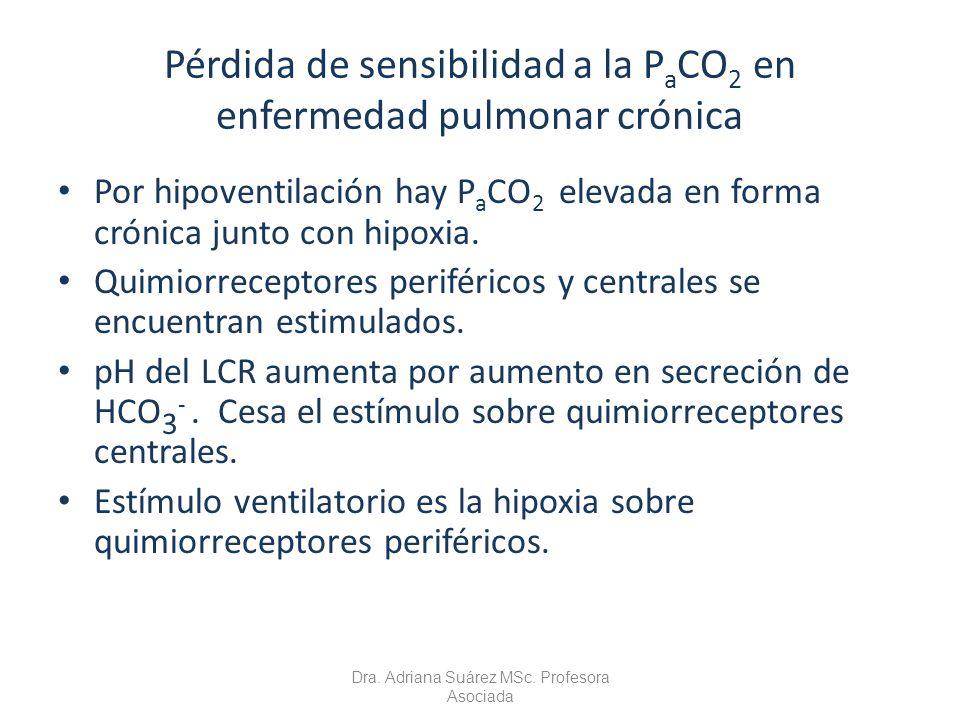 Pérdida de sensibilidad a la P a CO 2 en enfermedad pulmonar crónica Por hipoventilación hay P a CO 2 elevada en forma crónica junto con hipoxia. Quim