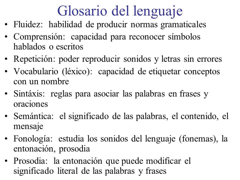 Glosario del lenguaje Fluidez: habilidad de producir normas gramaticales Comprensión: capacidad para reconocer símbolos hablados o escritos Repetición