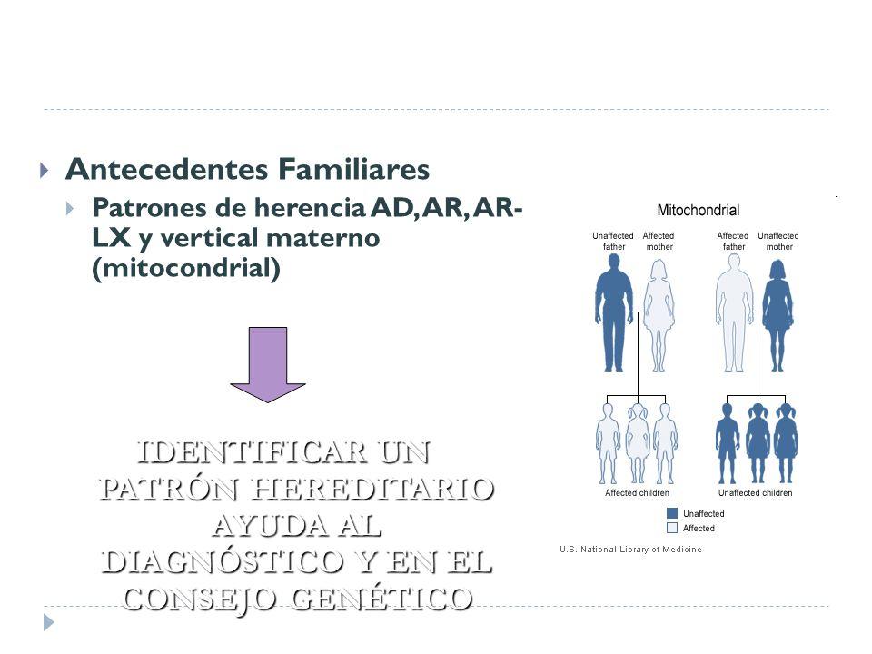 Antecedentes Familiares Patrones de herencia AD, AR, AR- LX y vertical materno (mitocondrial) Goldman: Cecil Medicine, 23rd ed. IDENTIFICAR UN PATRÓN