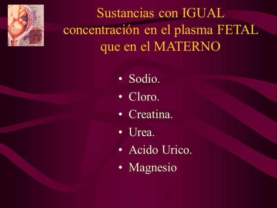 Sustancias con IGUAL concentración en el plasma FETAL que en el MATERNO Sodio. Cloro. Creatina. Urea. Acido Urico. Magnesio