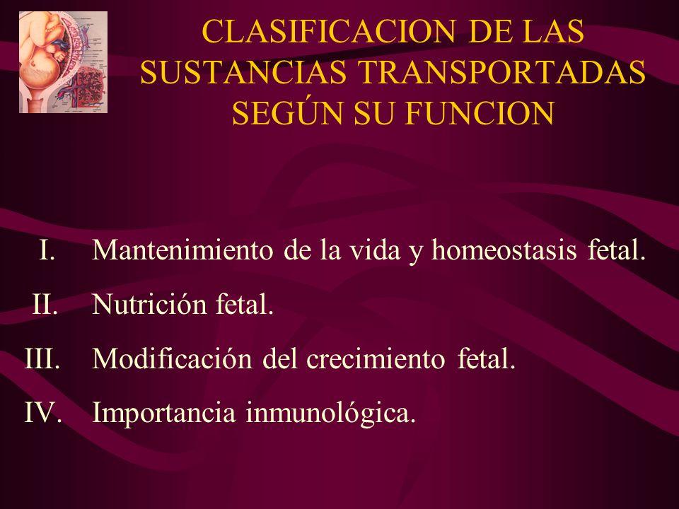 CLASIFICACION DE LAS SUSTANCIAS TRANSPORTADAS SEGÚN SU FUNCION I. Mantenimiento de la vida y homeostasis fetal. II.Nutrición fetal. III.Modificación d