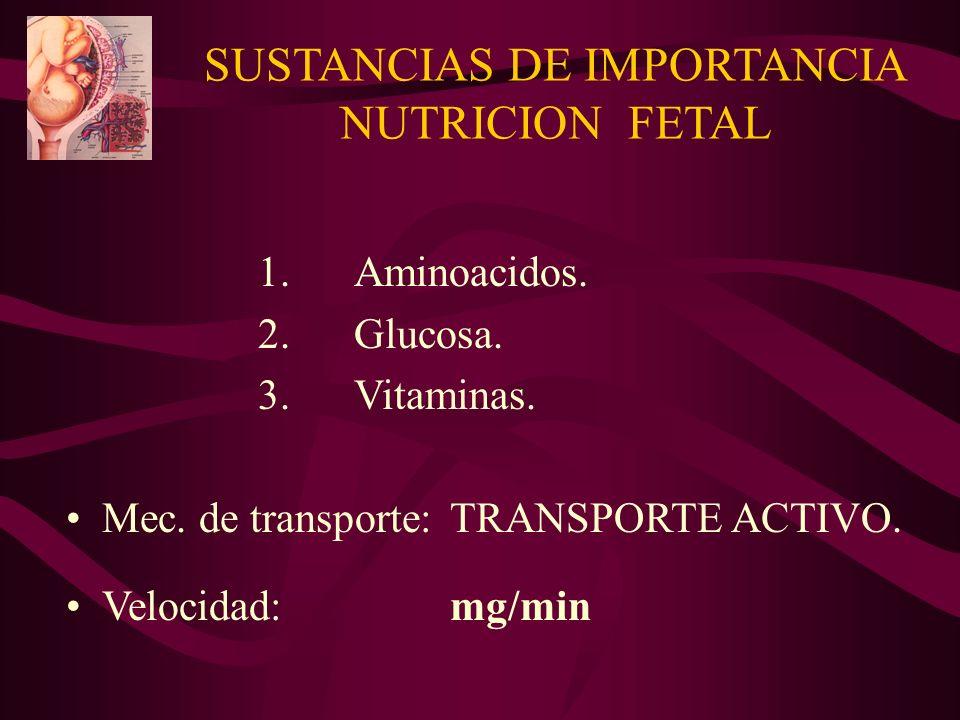 SUSTANCIAS DE IMPORTANCIA NUTRICION FETAL 1.Aminoacidos. 2.Glucosa. 3.Vitaminas. Mec. de transporte:TRANSPORTE ACTIVO. Velocidad:mg/min