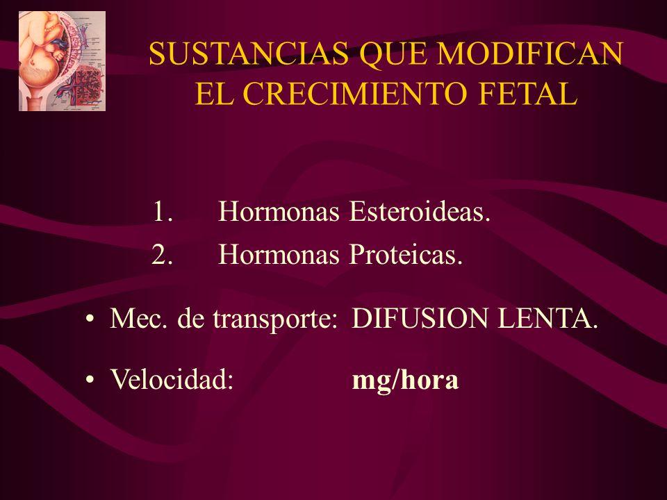 SUSTANCIAS QUE MODIFICAN EL CRECIMIENTO FETAL 1.Hormonas Esteroideas. 2.Hormonas Proteicas. Mec. de transporte:DIFUSION LENTA. Velocidad:mg/hora