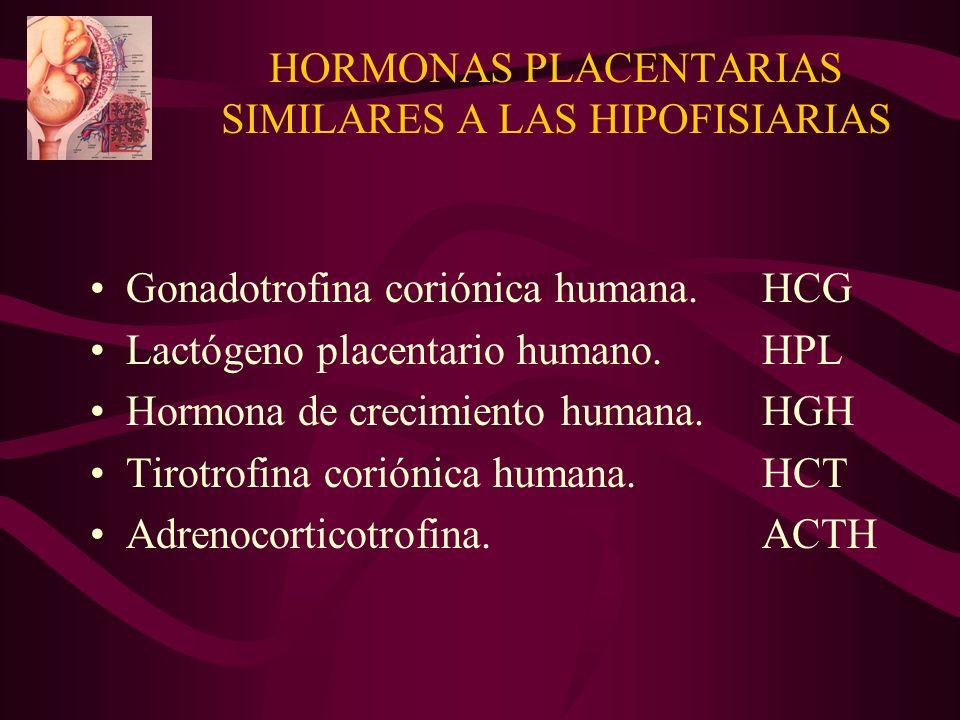 HORMONAS PLACENTARIAS SIMILARES A LAS HIPOFISIARIAS Gonadotrofina coriónica humana. HCG Lactógeno placentario humano.HPL Hormona de crecimiento humana