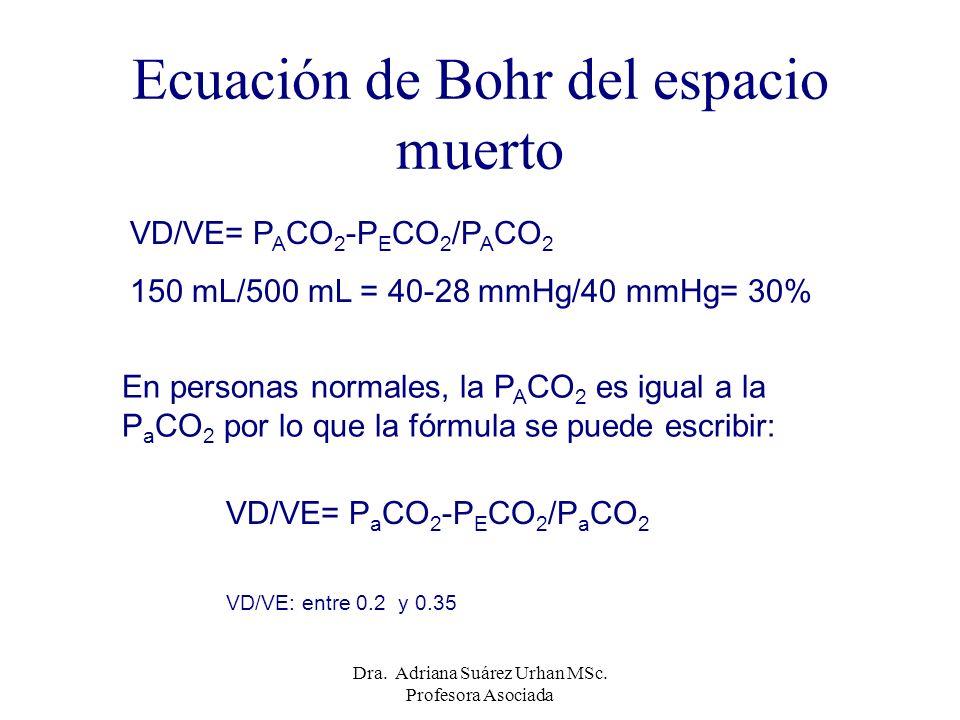 Ecuación de Bohr del espacio muerto VD/VE= P A CO 2 -P E CO 2 /P A CO 2 150 mL/500 mL = 40-28 mmHg/40 mmHg= 30% VD/VE= P a CO 2 -P E CO 2 /P a CO 2 VD