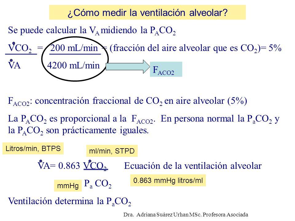 Se puede calcular la V A midiendo la P A CO 2 VCO 2 = 200 mL/min = (fracción del aire alveolar que es CO 2 )= 5% VA 4200 mL/min F ACO2 : concentración