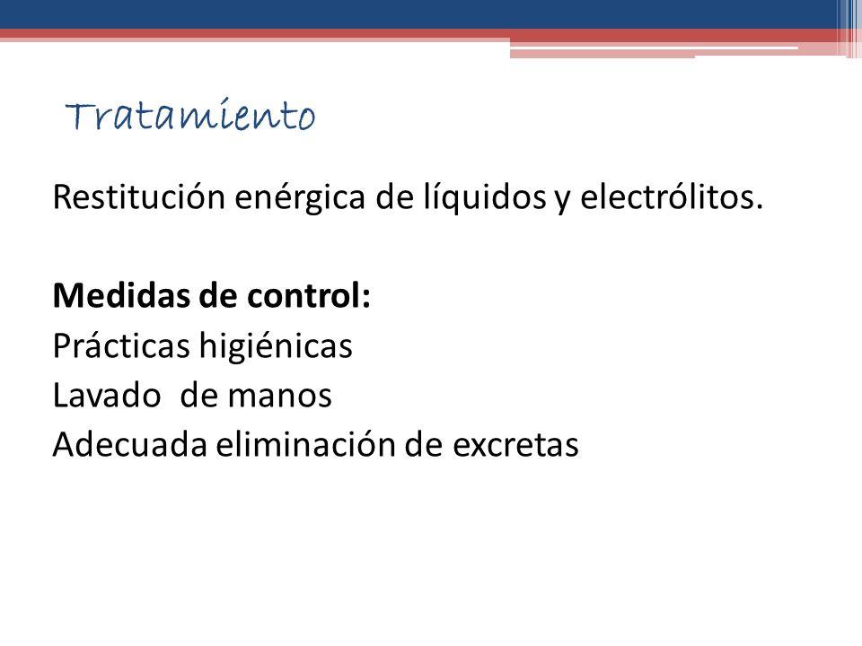 Tratamiento Restitución enérgica de líquidos y electrólitos.