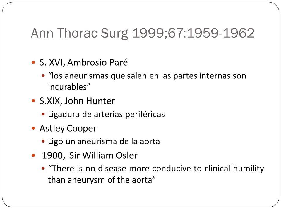 Ann Thorac Surg 1999;67:1959-1962 S. XVI, Ambrosio Paré los aneurismas que salen en las partes internas son incurables S.XIX, John Hunter Ligadura de