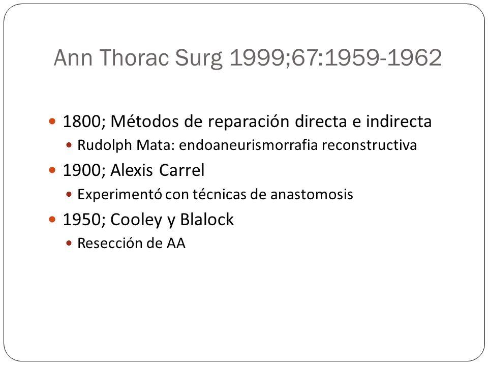 Ann Thorac Surg 1999;67:1959-1962 1800; Métodos de reparación directa e indirecta Rudolph Mata: endoaneurismorrafia reconstructiva 1900; Alexis Carrel