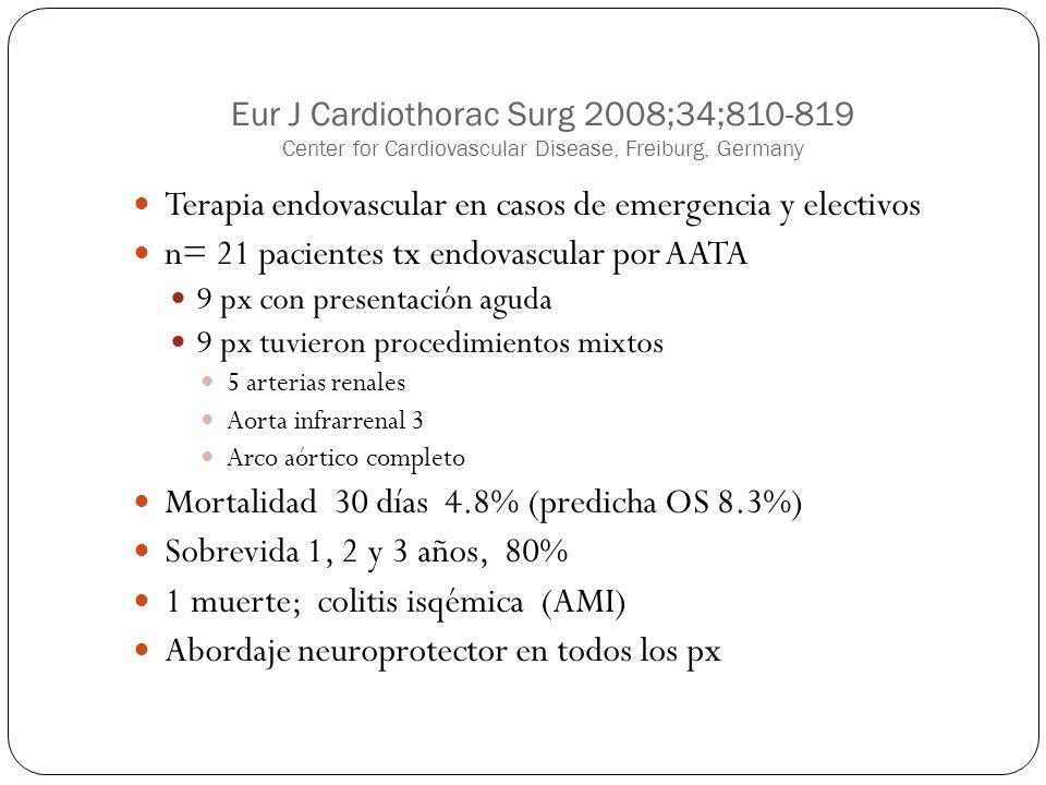 Eur J Cardiothorac Surg 2008;34;810-819 Center for Cardiovascular Disease, Freiburg, Germany Terapia endovascular en casos de emergencia y electivos n