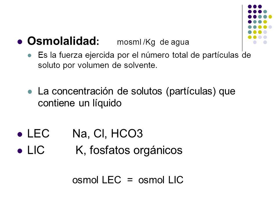 Osmolalidad : mosml /Kg de agua Es la fuerza ejercida por el número total de partículas de soluto por volumen de solvente. La concentración de solutos