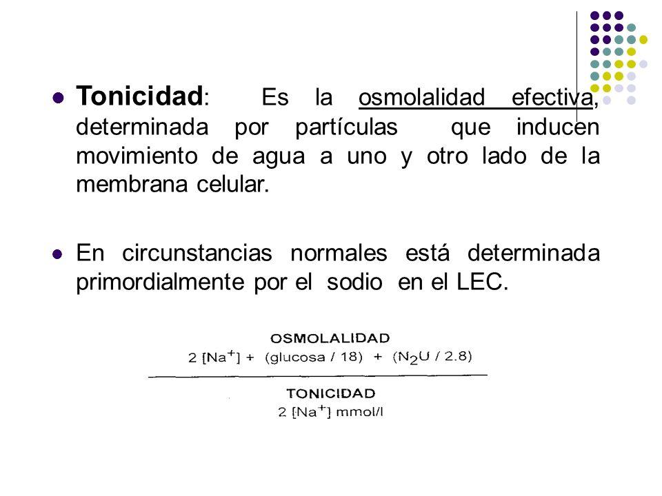 Tonicidad : Es la osmolalidad efectiva, determinada por partículas que inducen movimiento de agua a uno y otro lado de la membrana celular. En circuns