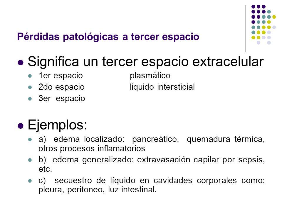 Pérdidas patológicas a tercer espacio Significa un tercer espacio extracelular 1er espacioplasmático 2do espacioliquido intersticial 3er espacio Ejemp