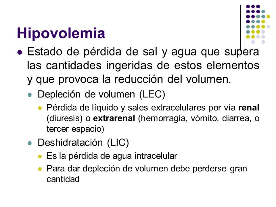 Hipovolemia Estado de pérdida de sal y agua que supera las cantidades ingeridas de estos elementos y que provoca la reducción del volumen. Depleción d