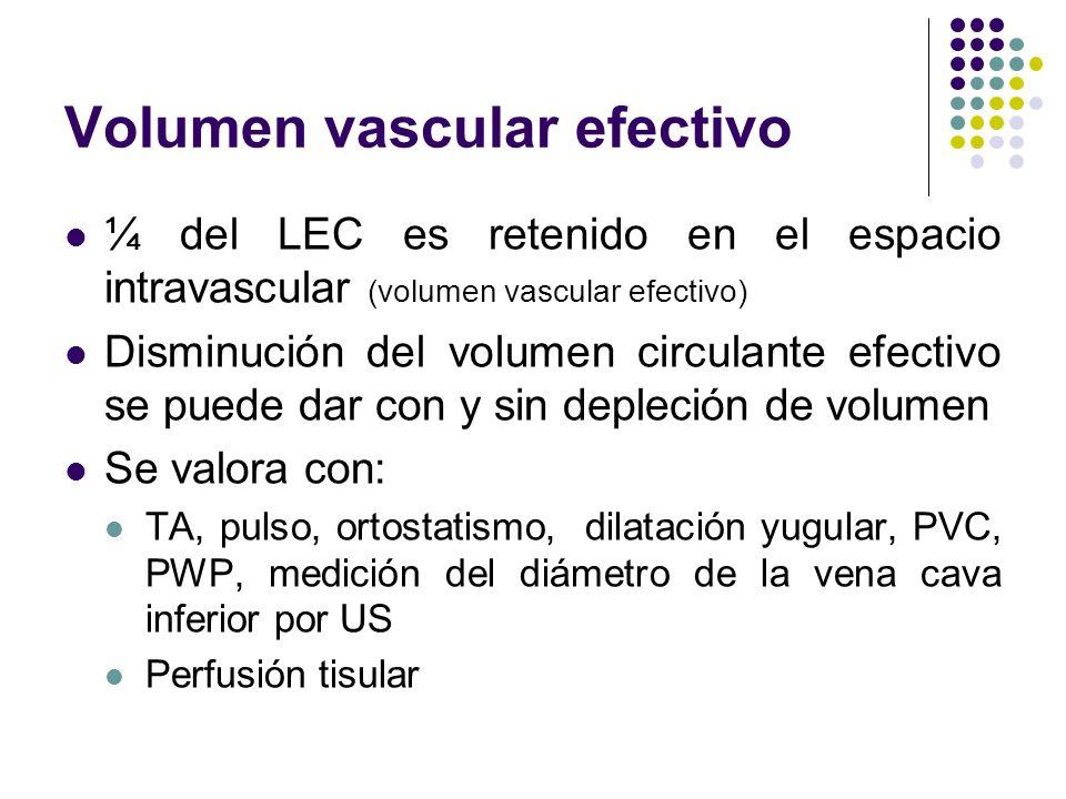 Volumen vascular efectivo ¼ del LEC es retenido en el espacio intravascular (volumen vascular efectivo) Disminución del volumen circulante efectivo se