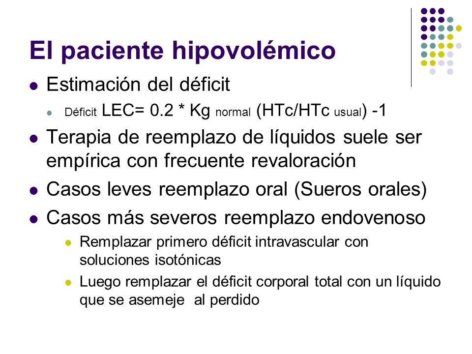 El paciente hipovolémico Estimación del déficit Déficit LEC= 0.2 * Kg normal (HTc/HTc usual ) -1 Terapia de reemplazo de líquidos suele ser empírica c