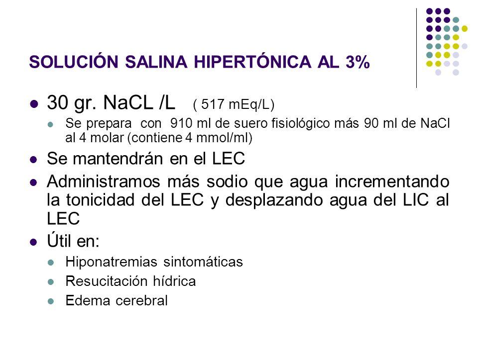 SOLUCIÓN SALINA HIPERTÓNICA AL 3% 30 gr. NaCL /L ( 517 mEq/L) Se prepara con 910 ml de suero fisiológico más 90 ml de NaCl al 4 molar (contiene 4 mmol