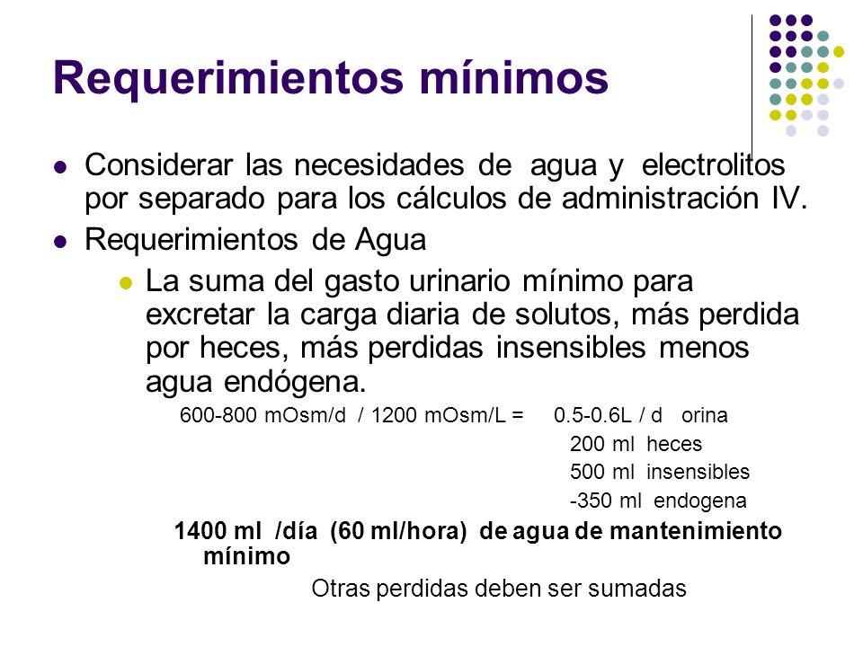 Requerimientos mínimos Considerar las necesidades de agua y electrolitos por separado para los cálculos de administración IV. Requerimientos de Agua L