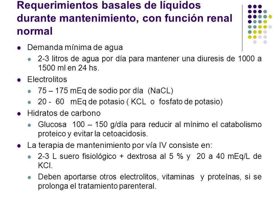 Requerimientos basales de líquidos durante mantenimiento, con función renal normal Demanda mínima de agua 2-3 litros de agua por día para mantener una