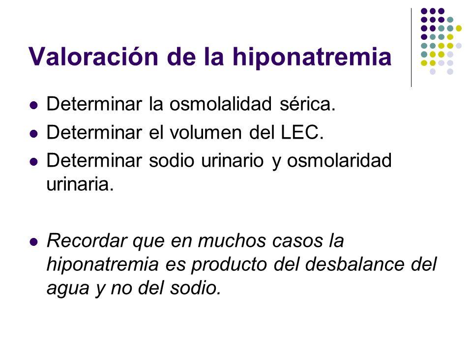 Valoración de la hiponatremia Determinar la osmolalidad sérica. Determinar el volumen del LEC. Determinar sodio urinario y osmolaridad urinaria. Recor