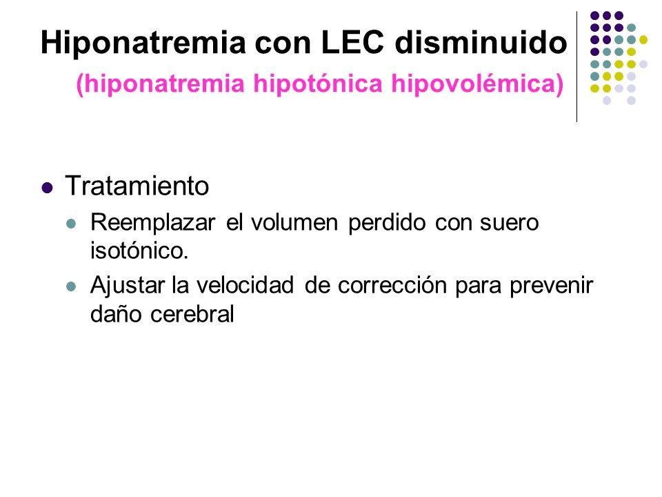 Hiponatremia con LEC disminuido (hiponatremia hipotónica hipovolémica) Tratamiento Reemplazar el volumen perdido con suero isotónico. Ajustar la veloc