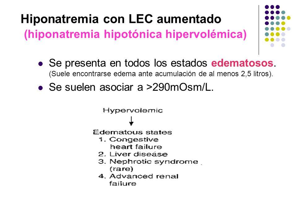 Hiponatremia con LEC aumentado (hiponatremia hipotónica hipervolémica) Se presenta en todos los estados edematosos. (Suele encontrarse edema ante acum