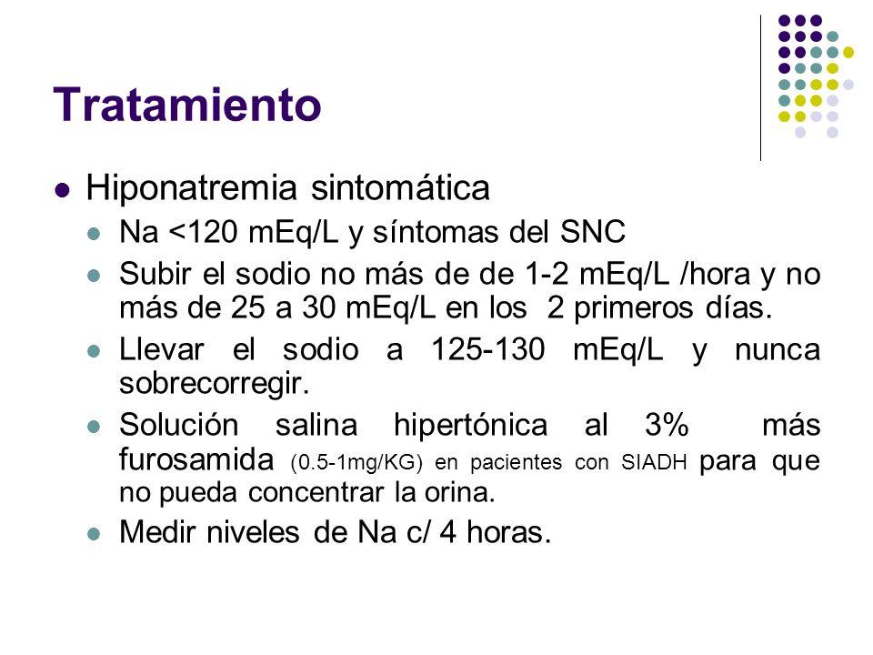 Tratamiento Hiponatremia sintomática Na <120 mEq/L y síntomas del SNC Subir el sodio no más de de 1-2 mEq/L /hora y no más de 25 a 30 mEq/L en los 2 p