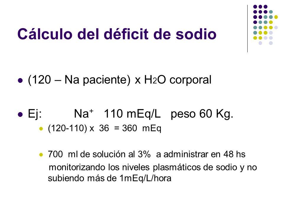Cálculo del déficit de sodio (120 – Na paciente) x H 2 O corporal Ej:Na + 110 mEq/L peso 60 Kg. (120-110) x 36 = 360 mEq 700 ml de solución al 3% a ad
