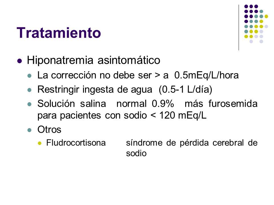 Tratamiento Hiponatremia asintomático La corrección no debe ser > a 0.5mEq/L/hora Restringir ingesta de agua (0.5-1 L/día) Solución salina normal 0.9%